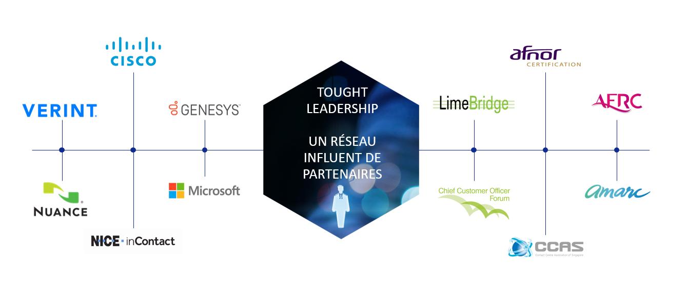 Partners Network Activeo